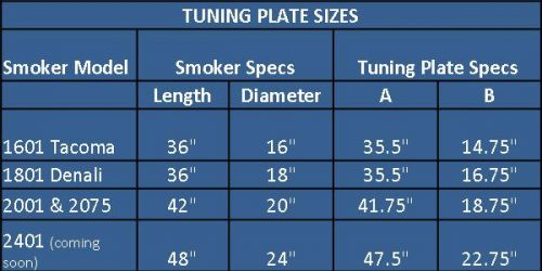 Tuning Plate Specs
